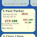 Ejemplo de usuario de 512 kbps recibiendo contenidos cacheados a casi 4 megas
