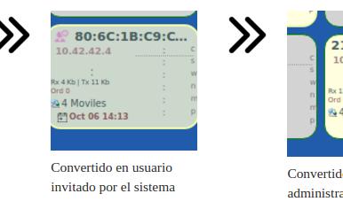 Sislander 15.10: Turbo-Caché actualizado – Autenticación automática de nuevos dispositivos – Fácil conversión de usuarios invitados en permanentes – Optimización de la gestión de usuarios