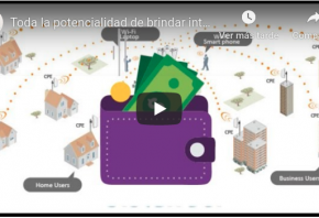 Toda la potencialidad de brindar internet por fichas con Sislander - Video Screenshot
