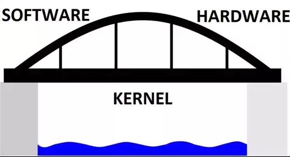 kernel_bridge